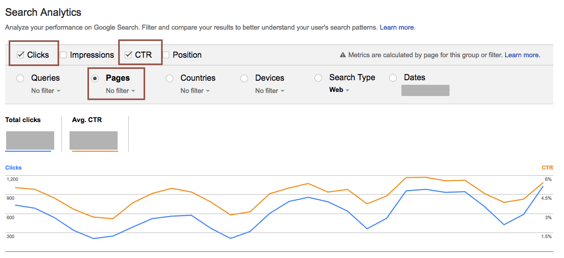 measure your organic search traffic