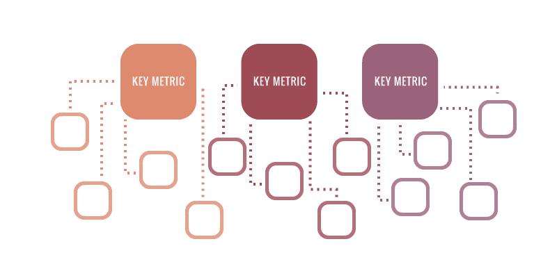 saas key metrics