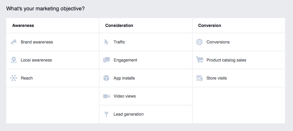 Facebook has 10+ campaign objectives