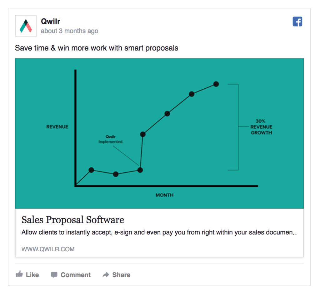 qwilr facebook ad