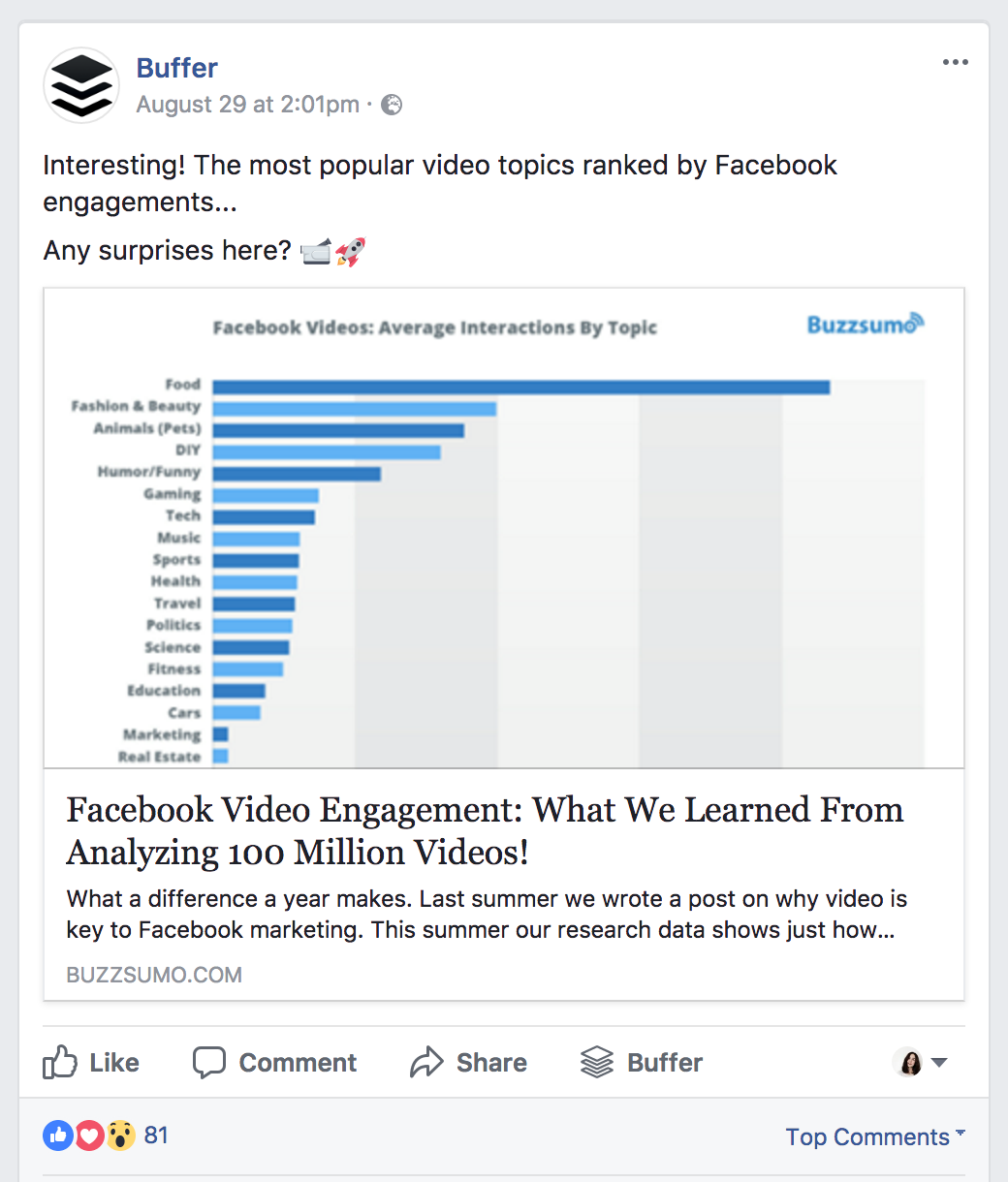 buffer facebook post example