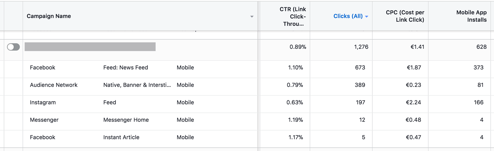 the number of clicks and mobile app installs of a campaign