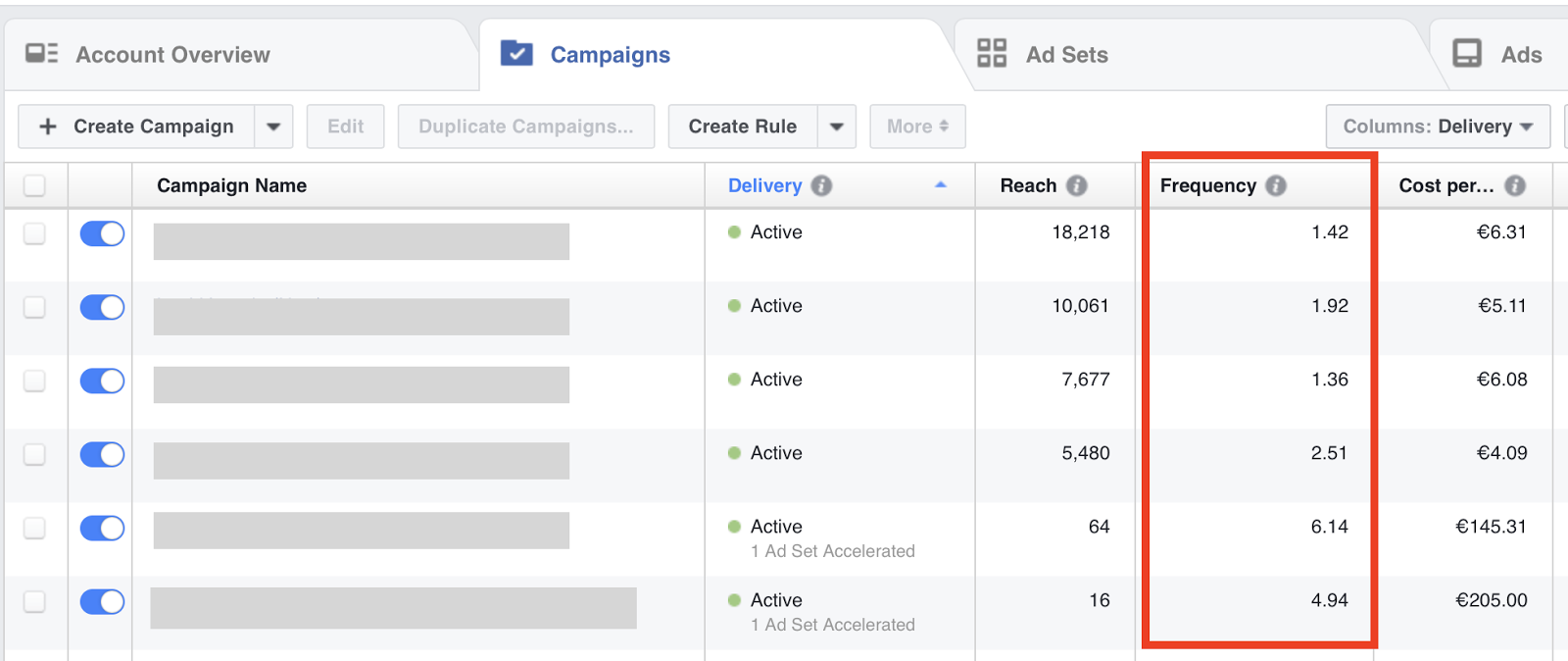 facebook ad frequency per campaign, ad set or specific ads