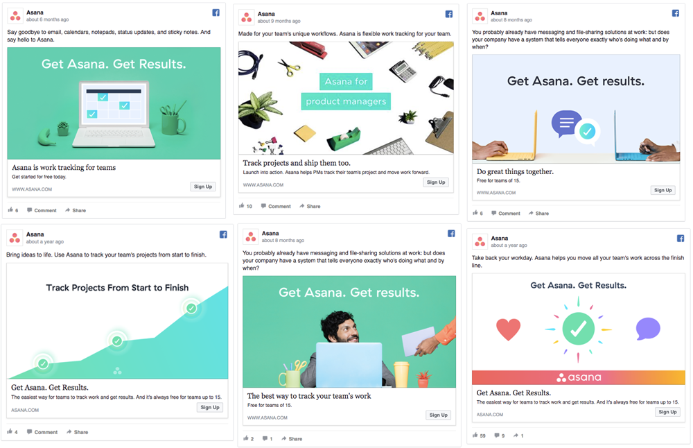facebook budget optimization