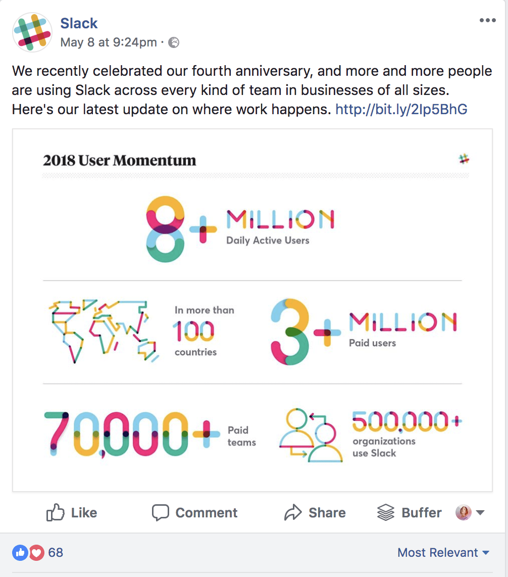 Slack facebook post example