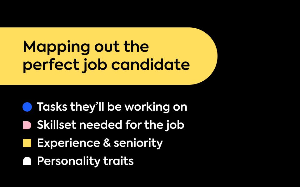 map out the right job candidate