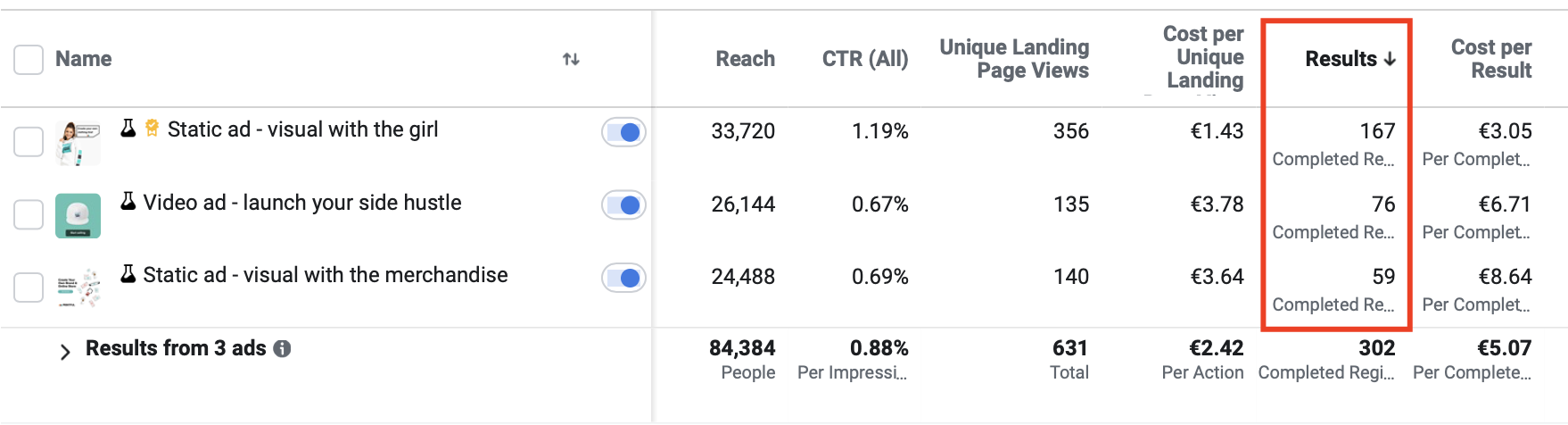 facebook ad ab test results